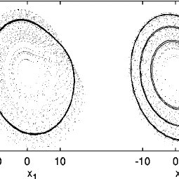 Frequencies of unstable periodic orbits embedded into the