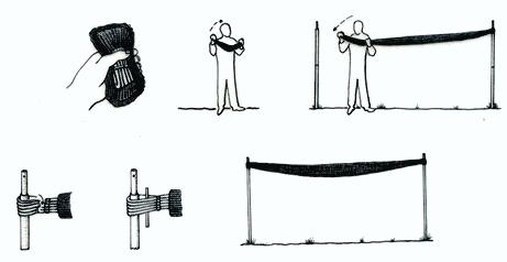 2. Pasos para colocar una red de niebla (Ilustración