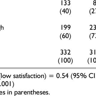 (PDF) Routine examination of the newborn: The EMREN study