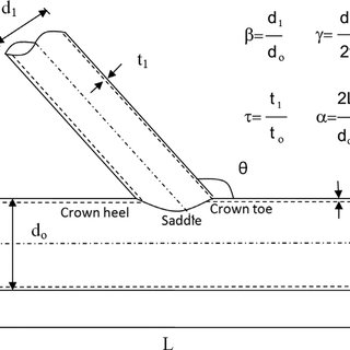 Methods of extrapolation to the weld toe (CIDECT Design