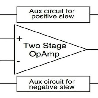 1: General block diagram of the proposed slew-rate