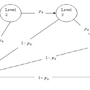 (PDF) A markovian study of no claim discount system of