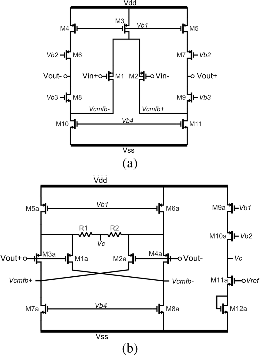 Schematic of the preamplifier. (a) Fully-differential