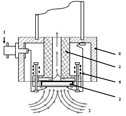 Holder of the sensing junction structure, which consists