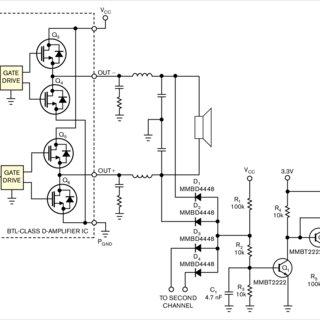 (PDF) Implement a clip-detection circuit for BTL Class D
