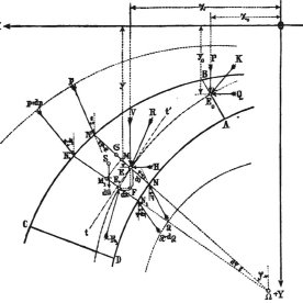 List of composite materials with both reinforcement