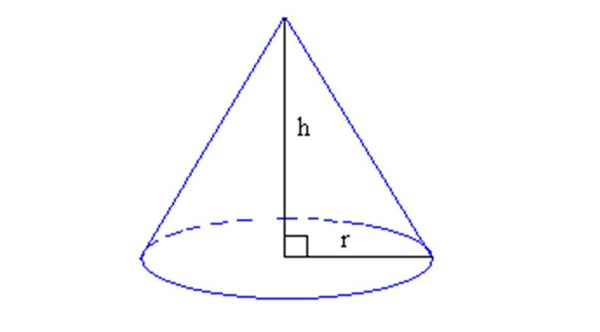 b. The basic components of a single right circular cone