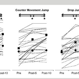 (PDF) The Effect of Sprinting After Each Set of Heavy