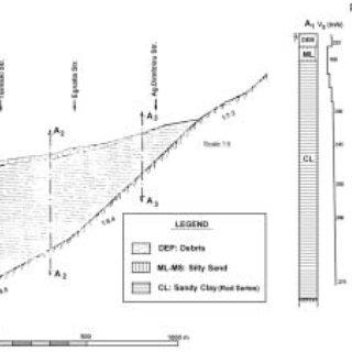 (PDF) Thessaloniki's Detailed Microzoning: Subsurface