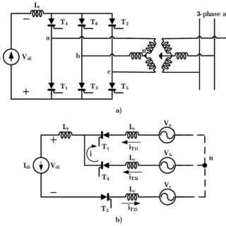 Equivalent PI Circuit for a long transmission line (only