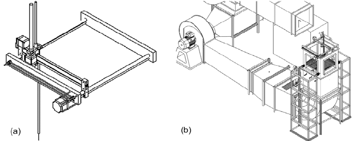 Figure 3. Computer controlled 3-axis traverse system. (a