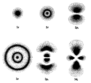 Hydrogen atomic orbitals represented as probability