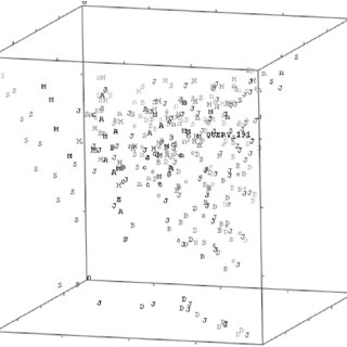 Pharmacophore plot generated by Chemical Design's ChemX