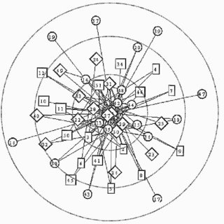 (PDF) Social network analysis as a tool for understanding