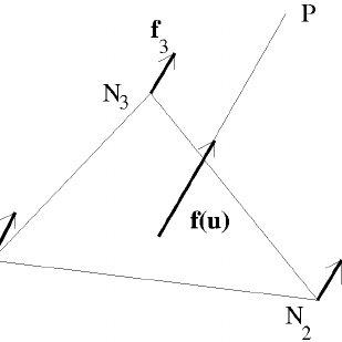 (PDF) Multi-Level Shape Representation Using Global