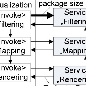 Architecture of a simulation workflow management system