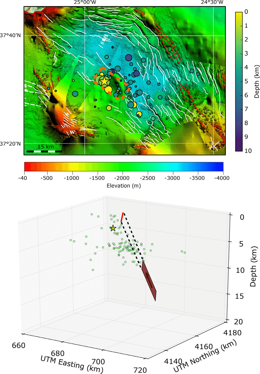 medium resolution of top aftershock distribution of the m w 5 9 povoa povoa povoa