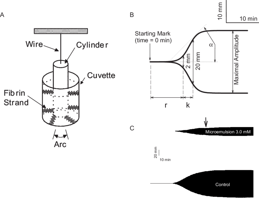 Schematic diagram of the operational principle of TEG