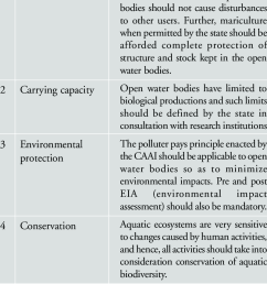 principles to be considered to frame policy formariculture lease in open water bodies [ 801 x 1314 Pixel ]