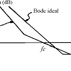 (PDF) A comparative introduction of four fractional order