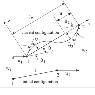 (PDF) A Timoshenko beam element for large displacement