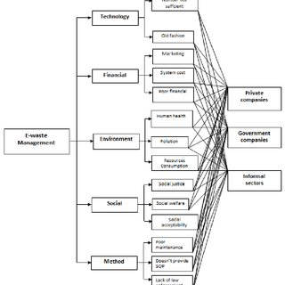 (PDF) APPLICATION ANALYTIC HIERARCHY PROCESS (AHP): A CASE