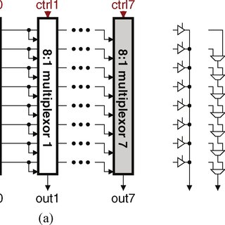 Scheduler circuit for a crossbar with a single FIFO per