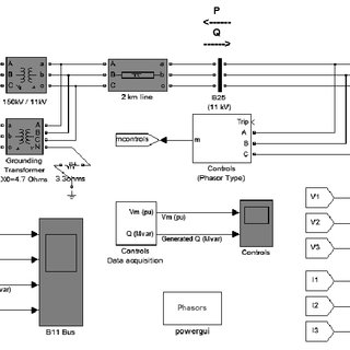 (PDF) Star-Delta Switches Evaluation for Use in Grid