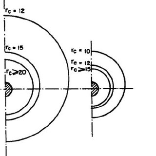 (PDF) Modeling of Evaporation and Combustion of Droplets