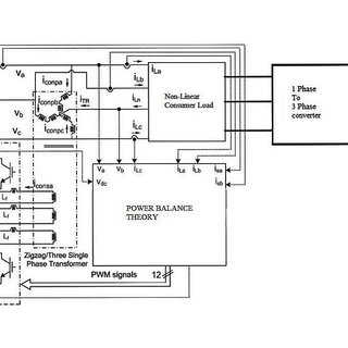 (PDF) Power Balance Theory Control of an Integrated