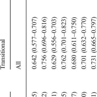 (PDF) MR-sequences for prostate cancer diagnostics