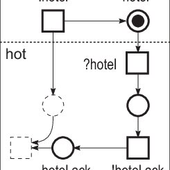 Relational model which stores the composition information