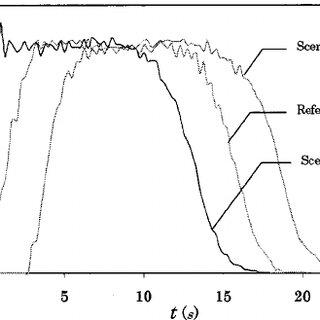 (PDF) Lattice gas simulation of experimentally studied
