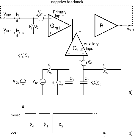 a) Autozeroing amplifier, b) timing diagram During clock