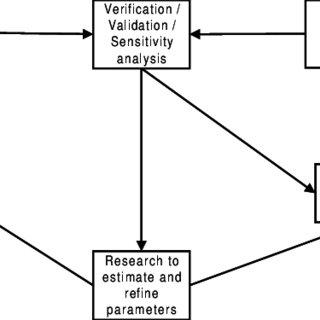 (PDF) Quantitative risk assessment