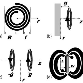 """(a) Flat spiral coil (""""pancake coil"""") with outer diameter"""