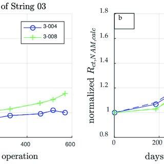 (PDF) Battery State Estimation for Lead-Acid Batteries