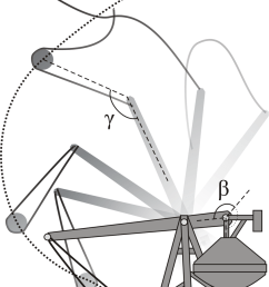 1 functionality of a trebuchet download scientific diagram 1 functionality of a trebuchet [ 850 x 1159 Pixel ]