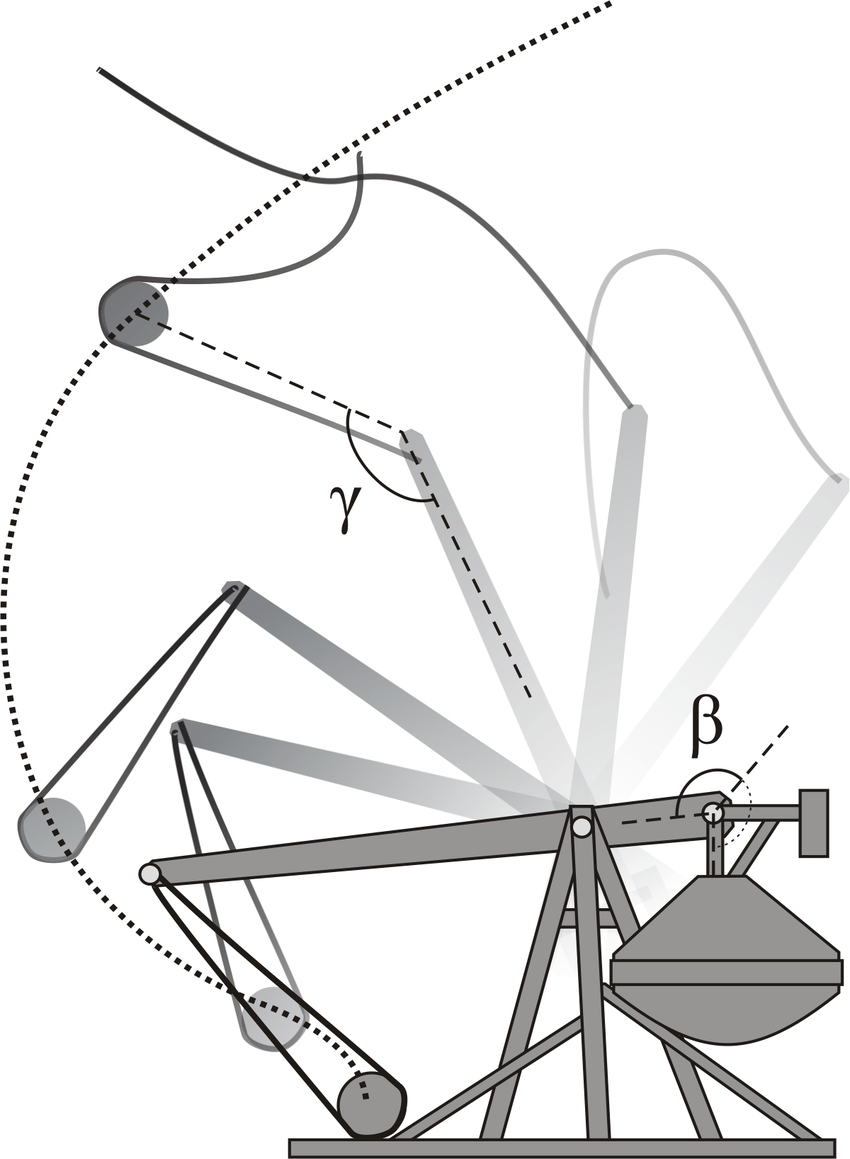 hight resolution of 1 functionality of a trebuchet download scientific diagram 1 functionality of a trebuchet