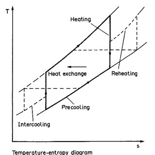 (PDF) Review on Combined Cooling, Heating and Power (CCHP