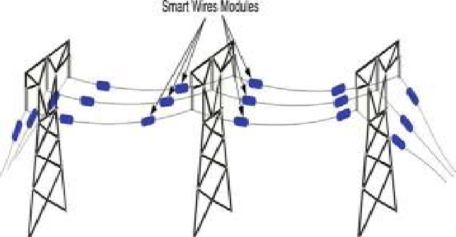 Smart Wire on Transmission line B. Controllable Network