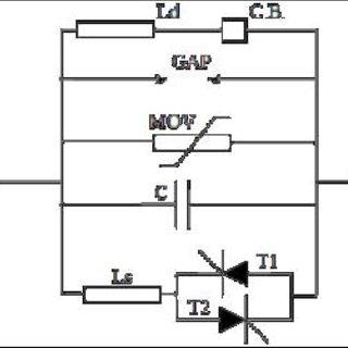 (PDF) Congestion management of transmission line using