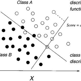 (PDF) Inferring the lithology of borehole rocks by