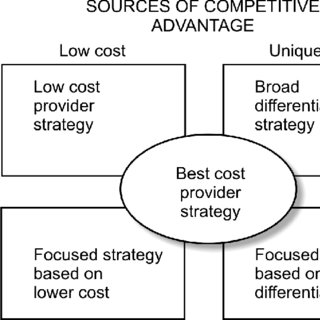(PDF) Activity-based costing as an information basis for