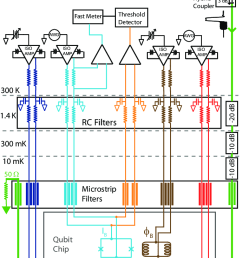color online circuit schematic including the various stages of filtering and the components used [ 689 x 1145 Pixel ]