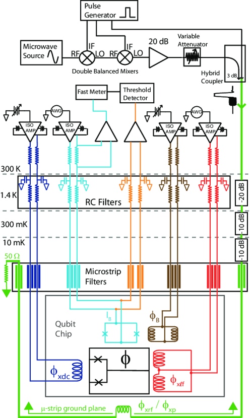 small resolution of  color online circuit schematic including the various stages of filtering and the components used