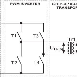 Generalized block diagram of a gating signal generator