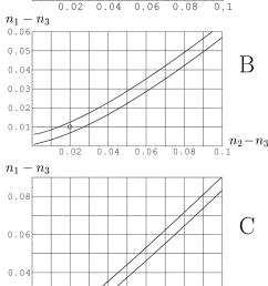 key design relations for quasi single mode fiber upper and lower boundaries of [ 850 x 1357 Pixel ]