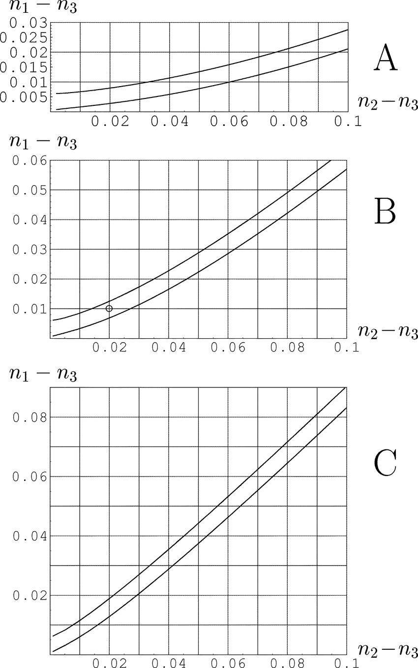 medium resolution of key design relations for quasi single mode fiber upper and lower boundaries of
