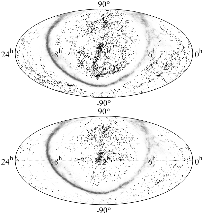 The distribution of 7596 bright (top panel) and 2096 dwarf